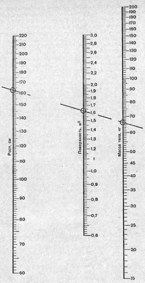 Индекс Давления фото