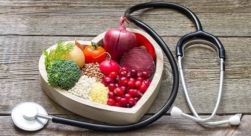 Диета при коронарной болезни сердца